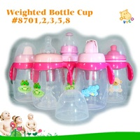 Weighted Bottle Cup